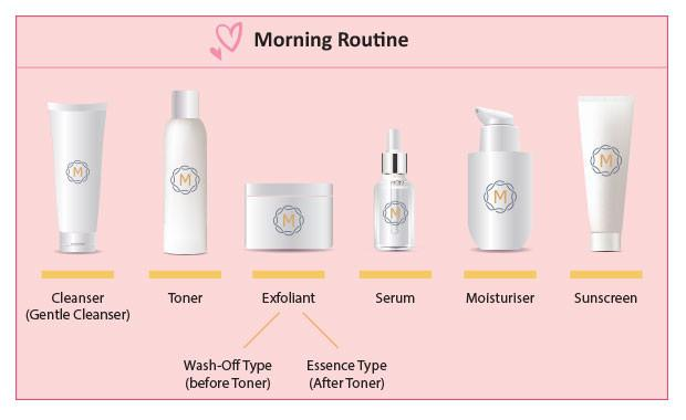 morning-routine_2