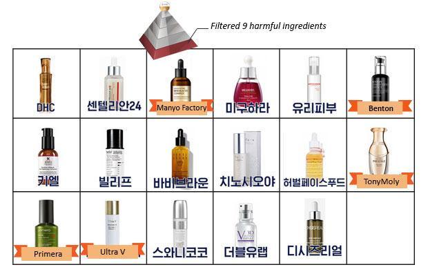 top17_good_serum_2